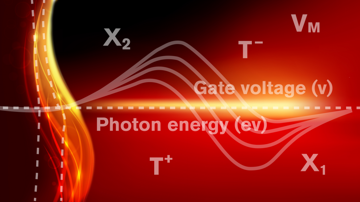 A graphic depicting new physics research into producing lasers in 2D semiconductor materials.
